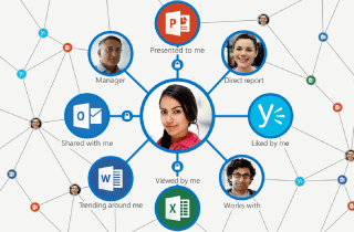 Teamwork met Microsoft Office Delve